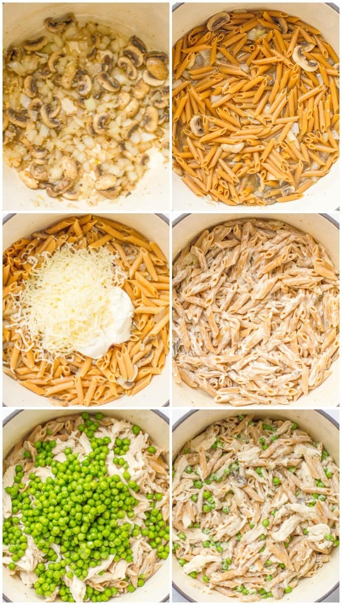 Photo collage of stages of making one pot pasta with chicken, mushrooms and peas
